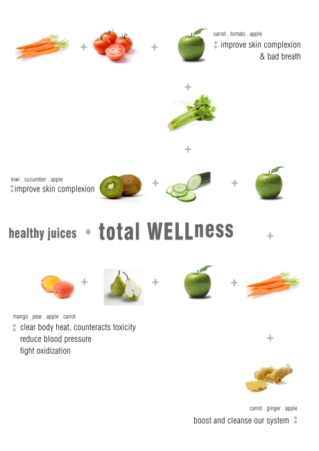 fruit-poster-1